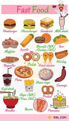 Fast Food Vocabulary