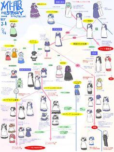 """巽レイさんのツイート: """"英国メイドからJapanese maidへの変遷2.1版(5/14) 先日の議論を踏まえた改訂版です。赤線が主なメイド服の変遷(本来のメイド、制服、サブカル、メイドカフェ)を現します。なお独自研究のため内容は無保証です。 今回はこれでいったん完成ということで。 """""""