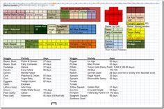 Seed information for spring gardening.