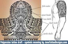 polynesian cross tattoo, polyensian symbol meaning, juno tattoo designs #polynesiantattoossymbols