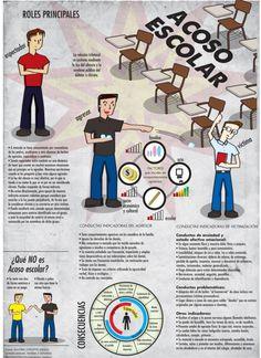 Acoso Escolar [infografía]   La Jornada Aguascalientes (LJA.mx)   Noticias de Aguascalientes