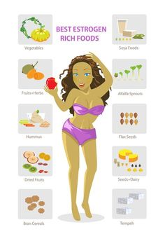 f54ab42888 Estrogen foods Supplements For Women