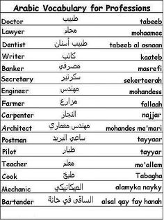 Arabic Vocabulary Words for Professions - Learn Arabic