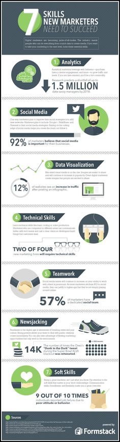The 7 Skills New Internet Marketers Need to Succeed - #digitalmarketing #socialmedia #Infographic