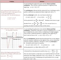 Long And Synthetic Division Worksheet Excel Algebraic Equations Chart  Algebra Formula Sheet  Algebra  English Grammar For Grade 4 Worksheets Word with Graphing Absolute Value Equations Worksheet Answers Pdf Writing Equations For Polynomials Reading Comprehension Worksheets Year 3 Word