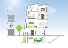 SMARTGRID CONNECTION INFOGRAPHICS