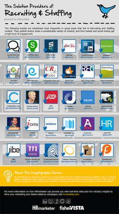 recruiting brands are the strongest influencers on social media? Interesting data just published on Social- based on analysis by HRmarketer Recruitment Plan, Classroom Hacks, Social Media Engagement, Talent Management, Strategic Planning, Facebook Marketing, Human Resources, Business Ideas, Creative Business