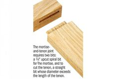 Tenon Jig, Mortise And Tenon, Woodworking Joints, Woodworking Projects, Plunge Router, Router Tool, Wood Magazine, Thing 1, Diy Door