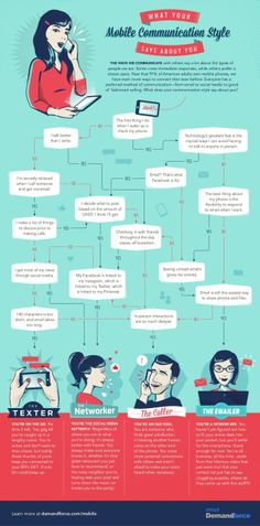 What your mobile communication style #infografía #infographic