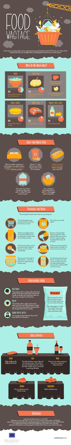 An infographic on our food wastage with facts, tips and advice on reducing food waste. #foodwaste