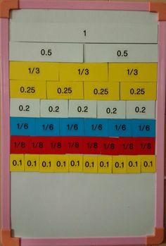 算数の難関、「割合」を撃破!我が家のオリジナル教材をご紹介【LITALICO発達ナビ】 Homework Sheet, Study Notes, Work On Yourself, Twitter Sign Up, Periodic Table, Math, Kids, Young Children, Periodic Table Chart