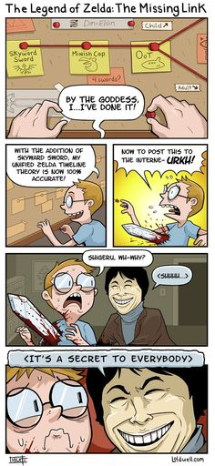 Legend of Zelda Continuity. I've tried to figure it out myself and now I know why no-one has.