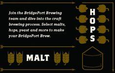 BRIDGEPORT Brewery October 2015