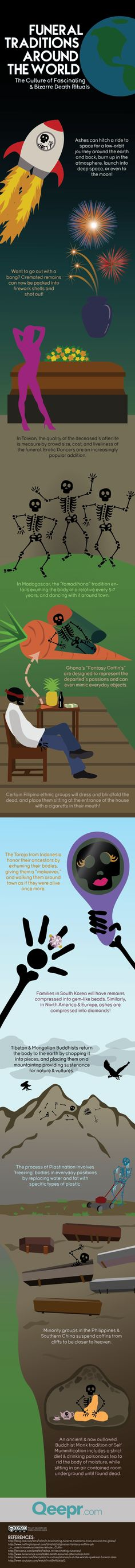 Funeral Traditions from Around the Globe (Infographic made by Qeepr)