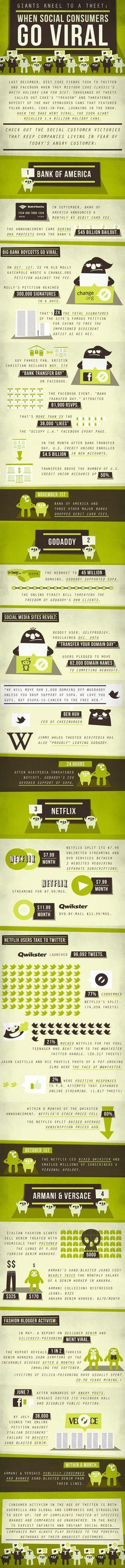 When social protests go viral #socialmedia #infographic (LOVE THE DIET COKE SLAM, BECAUSE I FELL FOR IT :[ )