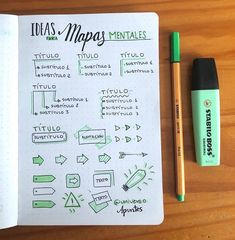 Simple Bullet Journal Ideas to Simplify your Daily Activity is part of Bullet journal - Easy bullet journal Key Ideas Daily Layout Ideas Doodle Inspiration Bullet Journal Page Ideas Meal Planning Ideas Travel Tracker Fitness Tracker Journal Fonts, Bullet Journal Notes, Bullet Journal Writing, Bullet Journal School, Bullet Journal Ideas Pages, Bullet Journal Inspiration, Doodle Inspiration, Map Mind, Pretty Notes