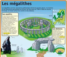 Fiche exposés : Les mégalithes