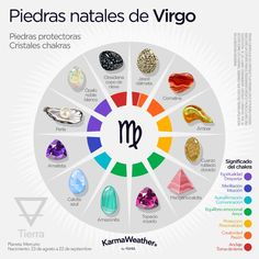 Zodiac birthstones - Lucky stones for zodiac signs Virgo zodiac birthstones Zodiac Signs Virgo, Zodiac Signs Dates, Virgo Horoscope, Astrology Signs Dates, Virgo Quotes, Virgo Sign, Virgo Birthstone, Astrology Chart, Healing Crystals
