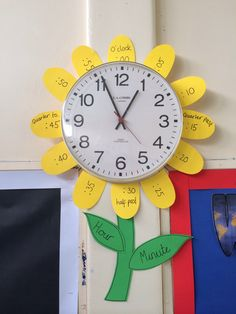 The clock in my classroom- used to teach to and past, and digital and analogue.. This will be added to when I teach time.