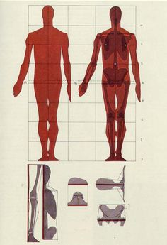 Human anatomy studies — A wonderful book: Die Gestalt des Menschen by Gottfried Bammes