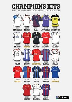 Champions League Winners Shirts.