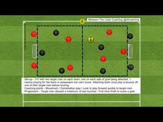 Playing Forward To Target Men - ANIMATION 2 - YouTube Football Coaching Drills, Soccer Drills, Football Youtube, Soccer Season, Soccer Training, Goalkeeper, Animation, Sports, Soccer Practice