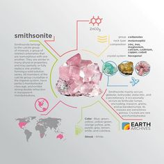 Smithsonite was named in honor of James Smithson whose donations established the Smithsonian Institution in Washington, D.C.