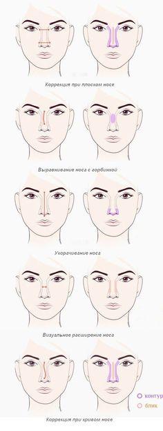 Best Ideas For Eye Shadow Makeup Tutorial Lashes Makeup Drawing, Contour Makeup, Eyeshadow Makeup, Makeup Cosmetics, Makeup Brushes, Makeup Brush Storage, Makeup Brush Holders, Dark Makeup Looks, Summer Wedding Makeup