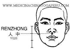 MEDICINA TRADICIONAL CHINA. PUNTO RENZHONG. Du Mai.Rige todos los meridianos Yin del cuerpo. - CONEXIÓN UNIVERSAL