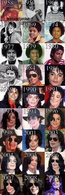 Michael jackson. I wish that you are here with us in 2014, miss you Michael
