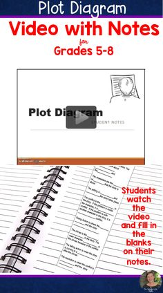 30 best plot diagram images on pinterest teaching ideas plot plot diagram video with matching notes middle school ccuart Gallery