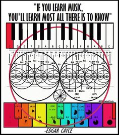 Music and mathematics go hand in hand.