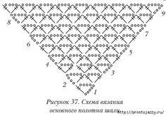 схемы для вязания шали2 (473x330, 94Kb)