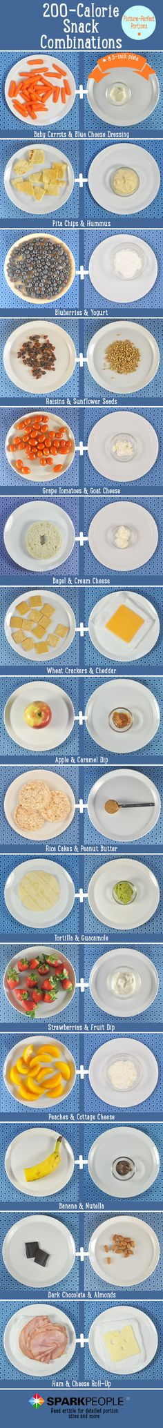 Portion Pictures of 15 Healthy 200-Calorie Snack Combos. Click for exact portion sizes. | via @SparkPeople #food #diet #nutrition #healthy