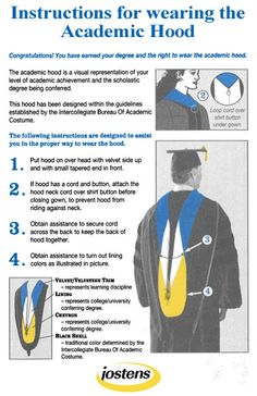 Masters Graduation Hood Colors | First, let's start with an ...