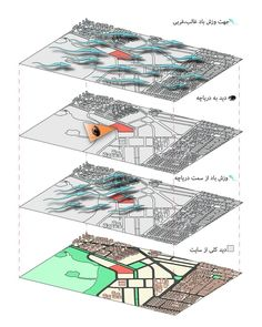 site analysis_ladybug+adobe illustrator Designing National Cyber Games Center in Tehran by Using Digital Architecture Findings Master of Architecture Thesis  Supervisor:Dr. Azadeh Shahcheraghi  @azadehshahcheraghi  seemore: http://www.grasshopper3d.com/photo/albums/site-analysis-ladybug-adobe-illustrator  #design #instagood #3dmodel #parametricdesign #architecture #archilovers #architecturelovers #grasshopper3d #digital #generative #rhino3d #parametric #algorithmic #archdaily #diagrams…