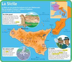 Fiche exposés : La Sicile