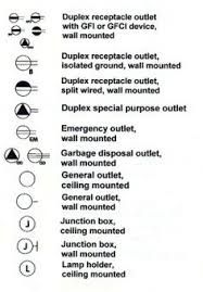 reading electrical symbols on blueprints for blueprint software or home  design software