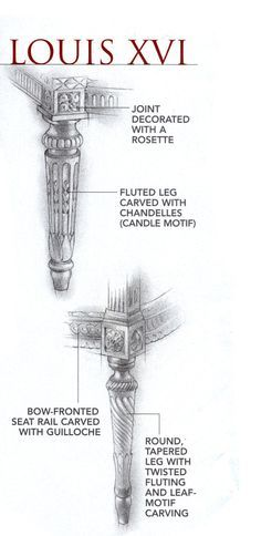 "Identifying details of Louis XVI Chairs. If the illustration states ""Louis XVI… Furniture Legs, French Furniture, Classic Furniture, Furniture Styles, Antique Furniture, Furniture Design, Drawing Furniture, Deco Furniture, Chair Design"