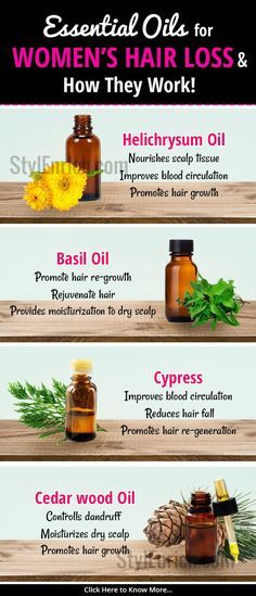 #HairLoss is a troubling issue that attacks men as well as women. Here in this article, we bring for you some essential #oils to treat hair loss problems.