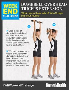 Weekend Challenge: Dumbbell Overhead Triceps Extension REPIN IF YOU'RE IN! #WHWeekendChallenge
