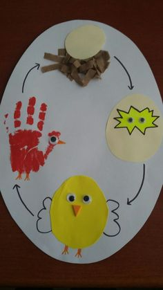 Chicken or egg or chicken? Chicken or Egg or Chicken ? Easter Art, Easter Crafts For Kids, Diy For Kids, Diy And Crafts, Arts And Crafts, Paper Crafts, Preschool Art Activities, Bunny Crafts, Spring Art
