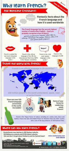Why learn French? ✿ French / Learning French / FSL / learning languages / Spoken French / Speaking French / French Vocabulary ✿ Repin for later!