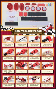 how to make the F1 #kokoru