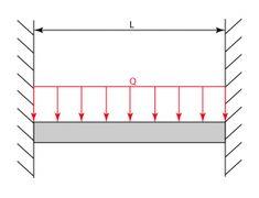 Doorbuiging berekenen: het hoe en waarom. Loft, Chart, How To Get, Bed, Projects, Furniture, Home Decor, Log Projects, Lofts