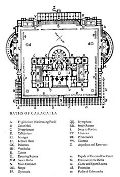 Baths of Caracalla Plan (Olivia)