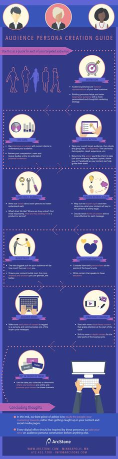 Audience Persona Creation Guide - #infographic