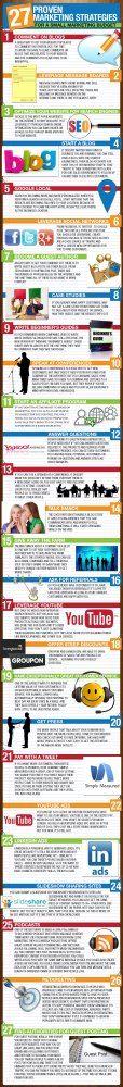 Marketing Strategies To Improve Web Traffic - Infographic