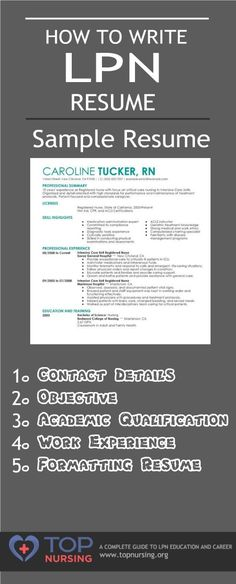 Modern Resume Template for Word, 1-3 Page Resume + Cover Letter + - 5 resume writing tips