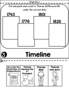 thomas jefferson anchor chart teach pinterest. Black Bedroom Furniture Sets. Home Design Ideas